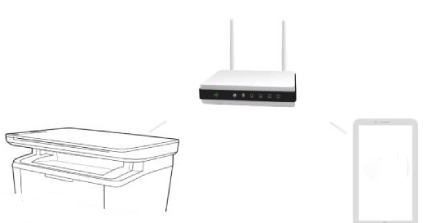 How To Connect Ipad To Hp Printer Wireless